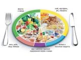 Огни Мурманска - иконка «питание» в Коле